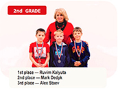 Community Outreach Academy  -2018 COA MATH COMPET ITION WINNERS